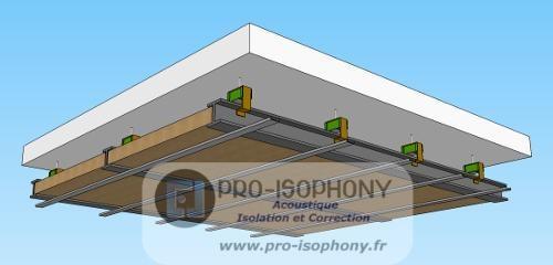 plafonds acoustiques isolants sur antivibratiles